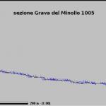 sezione 1005
