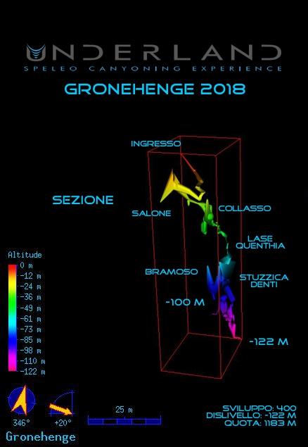 Abisso Gronehenge: sezione 3d orientata - Archivio Underland