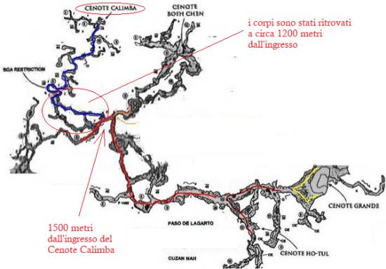 Morte di due sub tedeschi al cenote kalimba