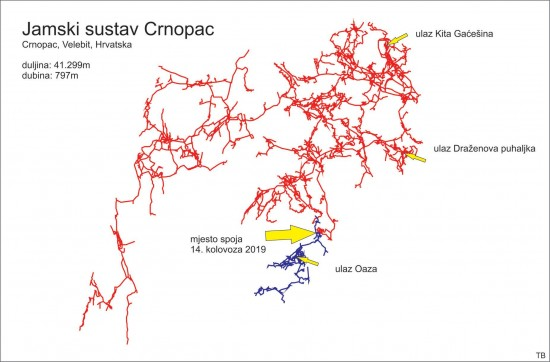 Croazia sistema Crnopac