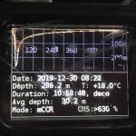 record-immersione-speleosub-286-metri
